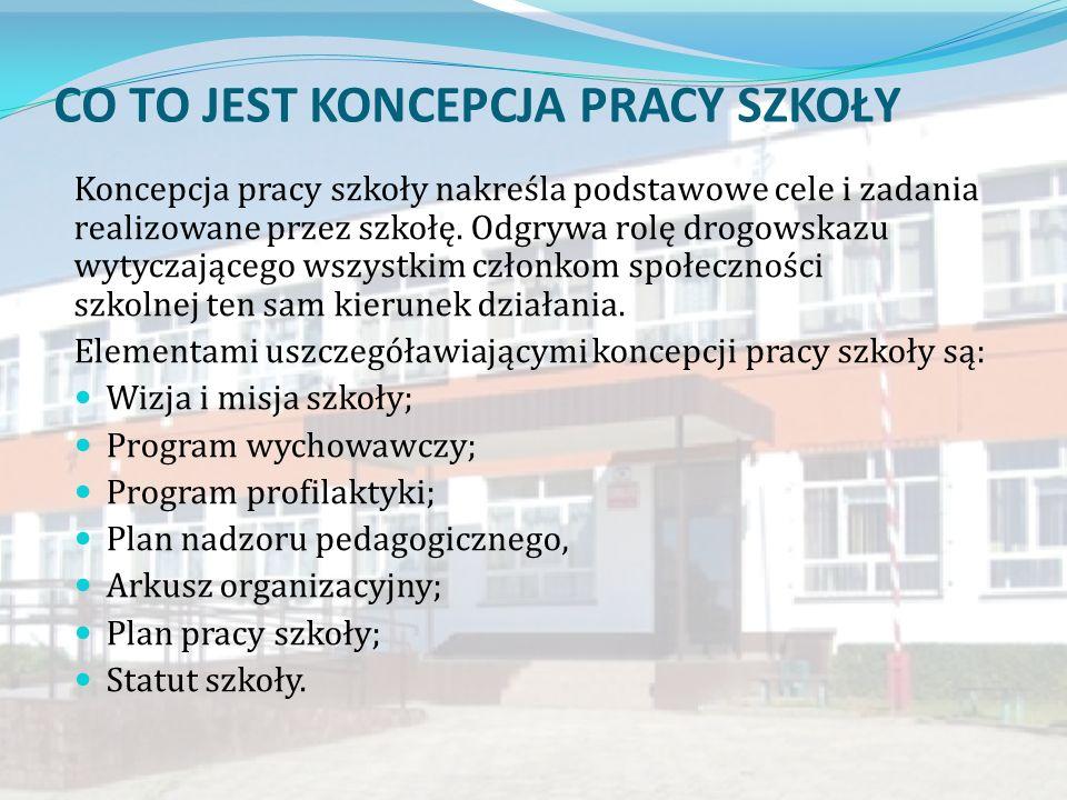 Priorytety szkoły I.Kształcenie Uzyskanie lepszych wyników na egzaminie zewnętrznych.