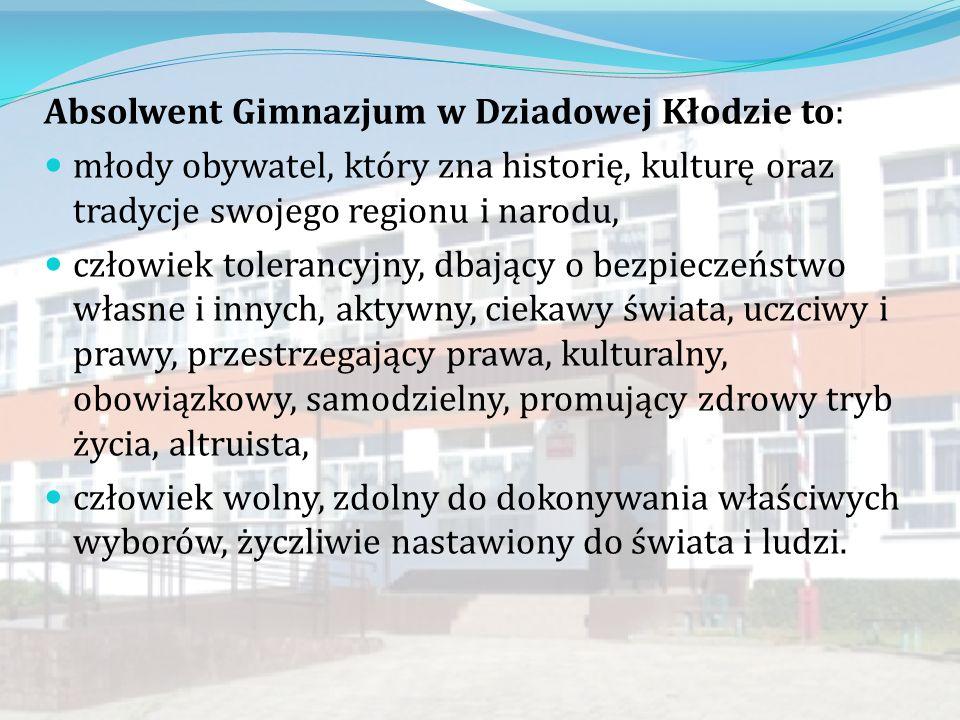 Absolwent Gimnazjum w Dziadowej Kłodzie to: młody obywatel, który zna historię, kulturę oraz tradycje swojego regionu i narodu, człowiek tolerancyjny, dbający o bezpieczeństwo własne i innych, aktywny, ciekawy świata, uczciwy i prawy, przestrzegający prawa, kulturalny, obowiązkowy, samodzielny, promujący zdrowy tryb życia, altruista, człowiek wolny, zdolny do dokonywania właściwych wyborów, życzliwie nastawiony do świata i ludzi.
