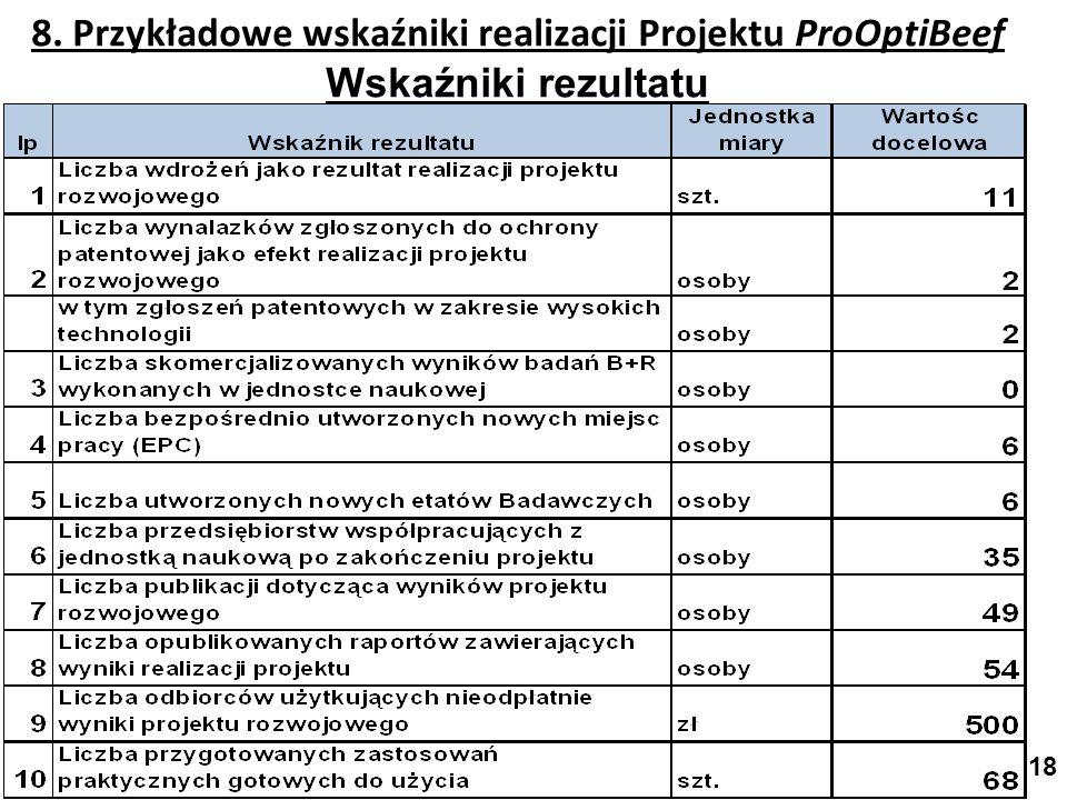 8. Przykładowe wskaźniki realizacji Projektu ProOptiBeef Wskaźniki rezultatu 18