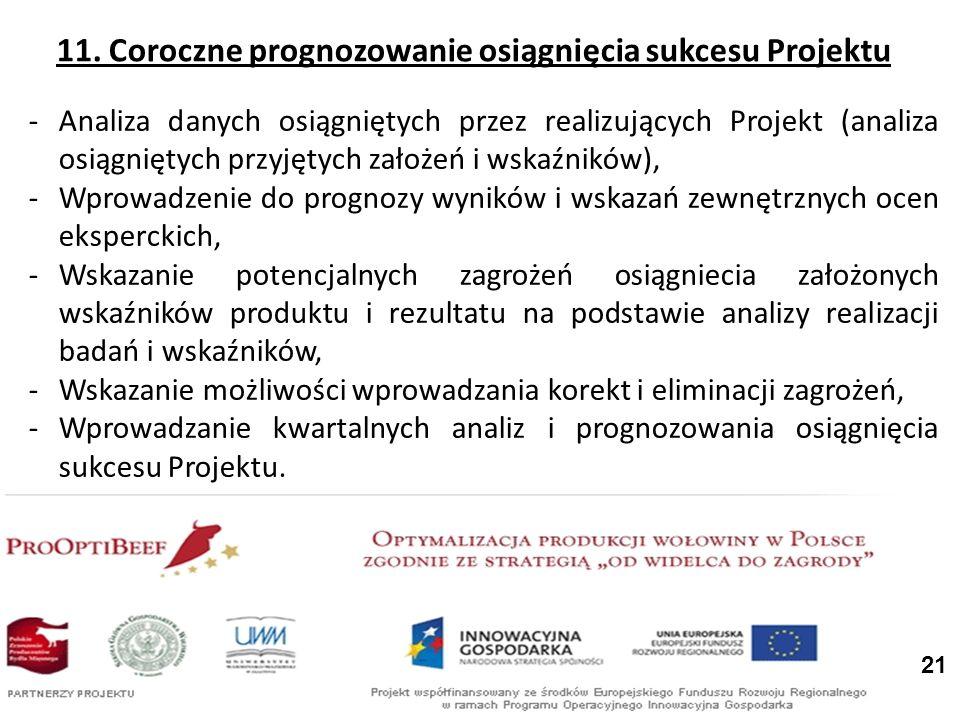 11. Coroczne prognozowanie osiągnięcia sukcesu Projektu 21 -Analiza danych osiągniętych przez realizujących Projekt (analiza osiągniętych przyjętych z