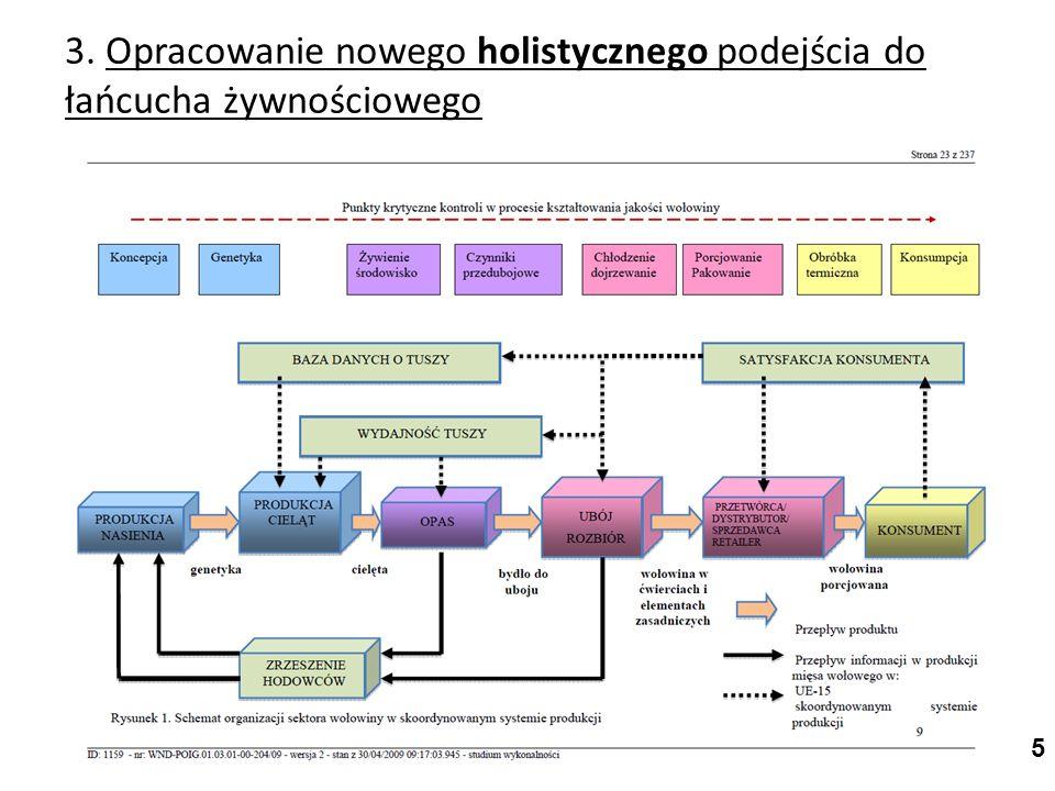 3. Opracowanie nowego holistycznego podejścia do łańcucha żywnościowego 5