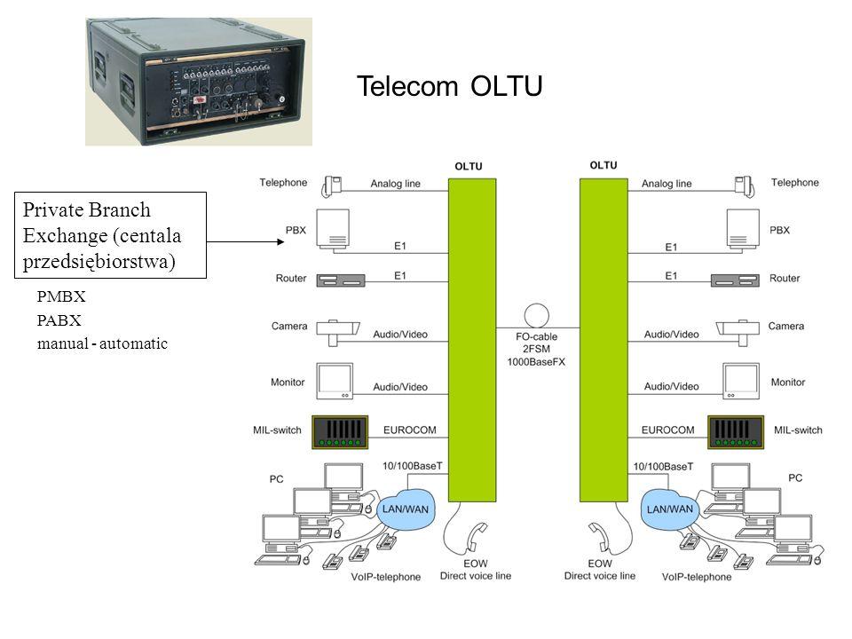Telecom OLTU Private Branch Exchange (centala przedsiębiorstwa) PMBX PABX manual - automatic