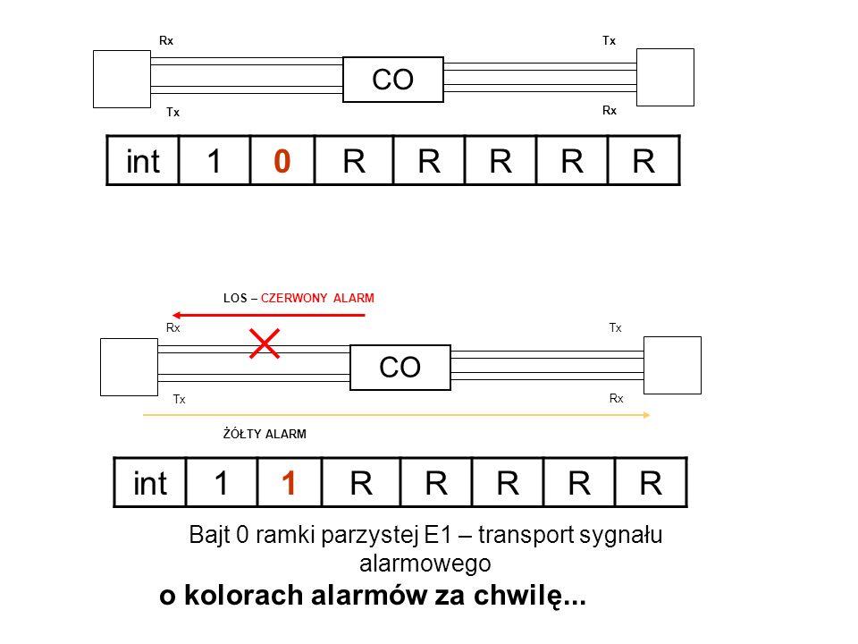 CO int10RRRRR Rx Tx CO int11RRRRR Rx Tx LOS – CZERWONY ALARM ŻÓŁTY ALARM Bajt 0 ramki parzystej E1 – transport sygnału alarmowego o kolorach alarmów z