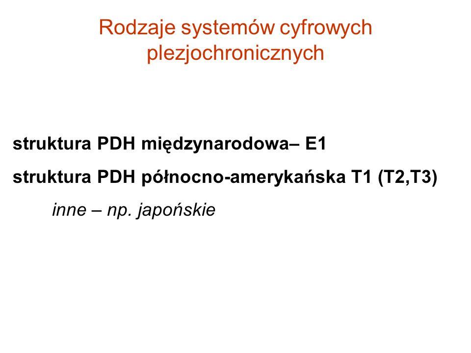 struktura PDH międzynarodowa– E1 struktura PDH północno-amerykańska T1 (T2,T3) inne – np. japońskie Rodzaje systemów cyfrowych plezjochronicznych