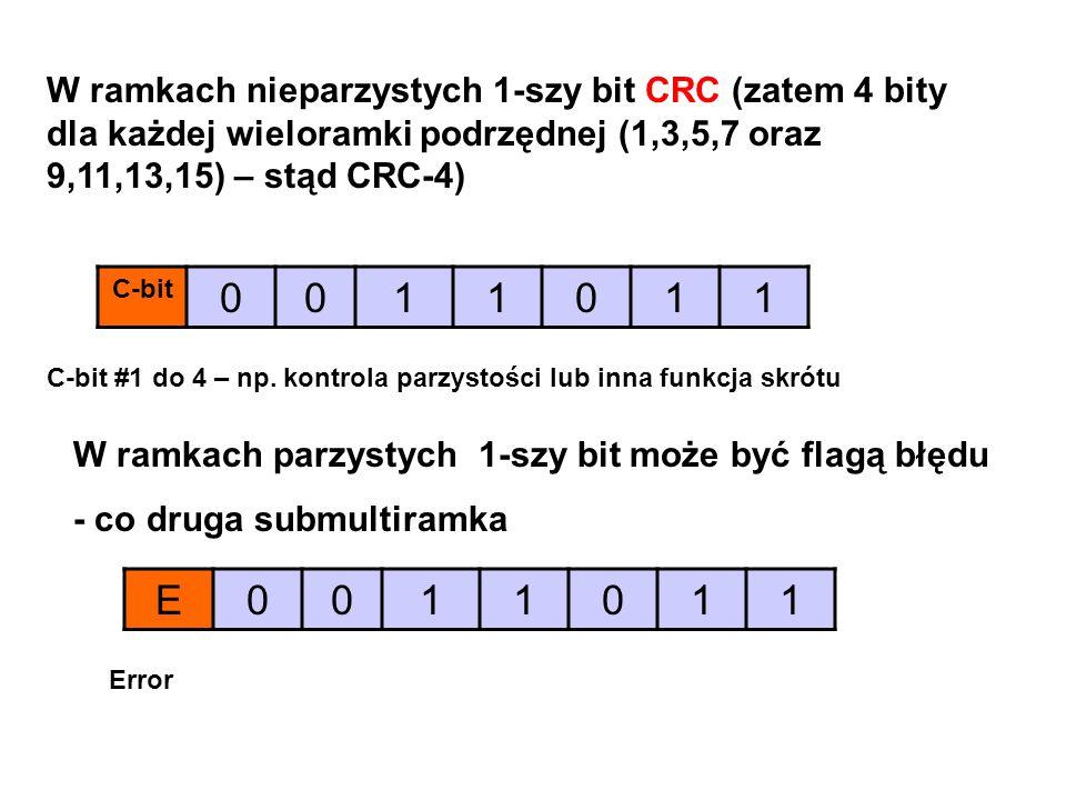 W ramkach nieparzystych 1-szy bit CRC (zatem 4 bity dla każdej wieloramki podrzędnej (1,3,5,7 oraz 9,11,13,15) – stąd CRC-4) C-bit 0011011 C-bit #1 do