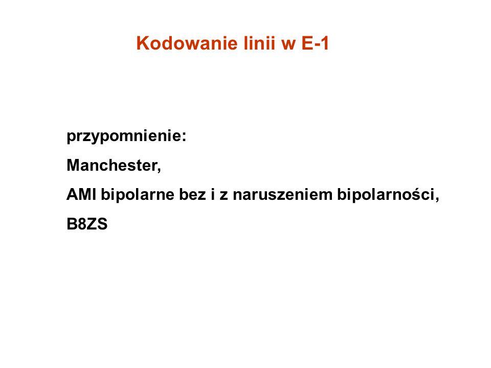 Kodowanie linii w E-1 przypomnienie: Manchester, AMI bipolarne bez i z naruszeniem bipolarności, B8ZS