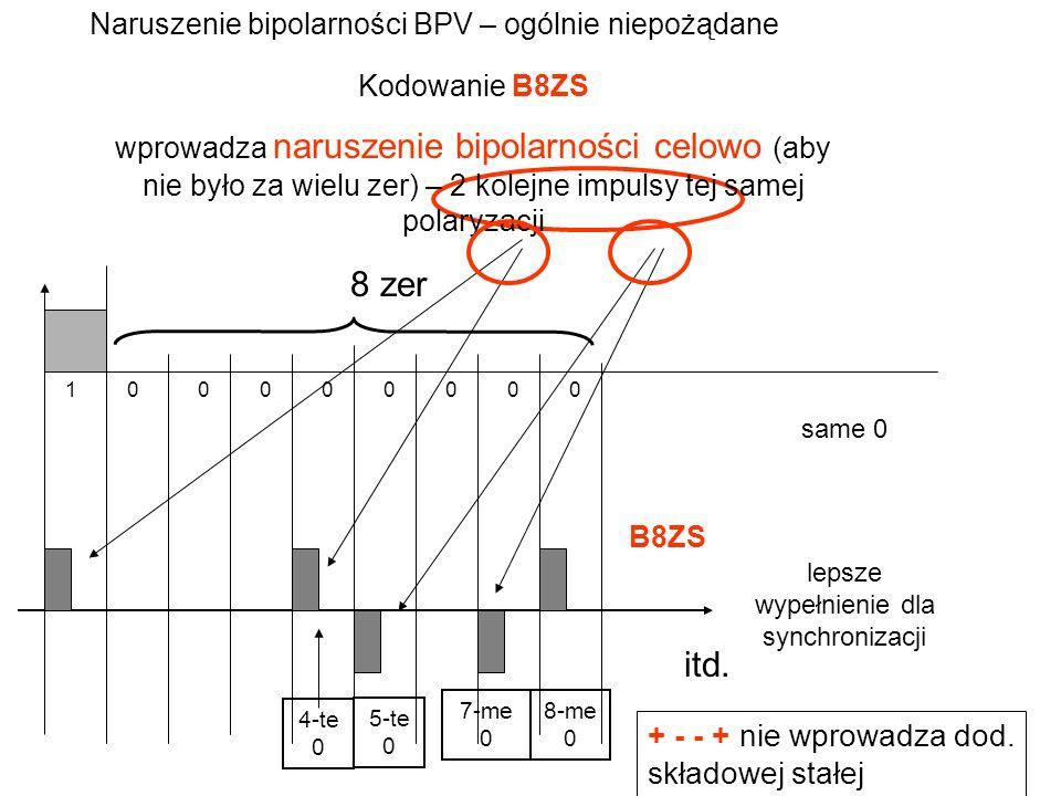 Kodowanie B8ZS wprowadza naruszenie bipolarności celowo (aby nie było za wielu zer) – 2 kolejne impulsy tej samej polaryzacji 100000000 same 0 lepsze