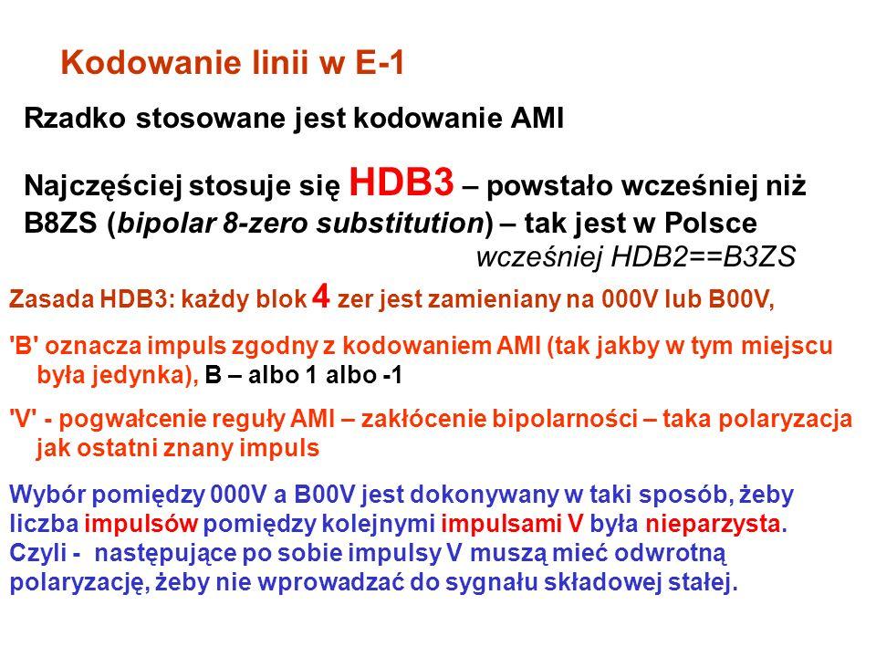 Kodowanie linii w E-1 Rzadko stosowane jest kodowanie AMI Najczęściej stosuje się HDB3 – powstało wcześniej niż B8ZS (bipolar 8-zero substitution) – t