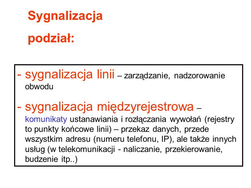 Sygnalizacja podział: -sygnalizacja linii – zarządzanie, nadzorowanie obwodu -sygnalizacja międzyrejestrowa – komunikaty ustanawiania i rozłączania wy