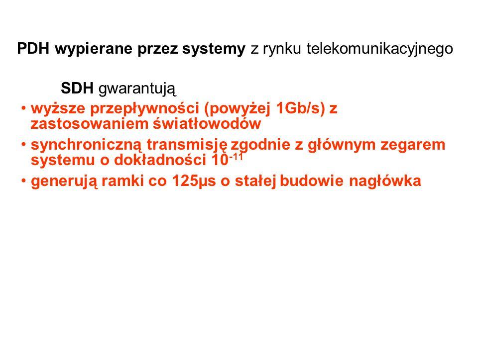 wyższe przepływności (powyżej 1Gb/s) z zastosowaniem światłowodów synchroniczną transmisję zgodnie z głównym zegarem systemu o dokładności 10 -11 gene