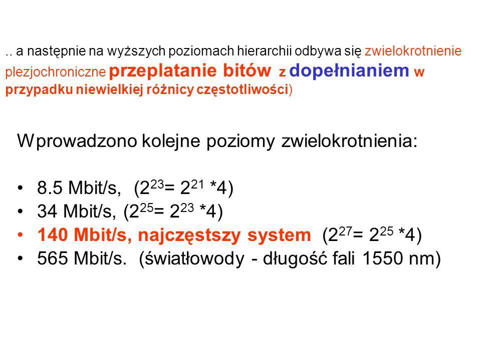 Wprowadzono kolejne poziomy zwielokrotnienia: 8.5 Mbit/s, (2 23 = 2 21 *4) 34 Mbit/s, (2 25 = 2 23 *4) 140 Mbit/s, najczęstszy system (2 27 = 2 25 *4)