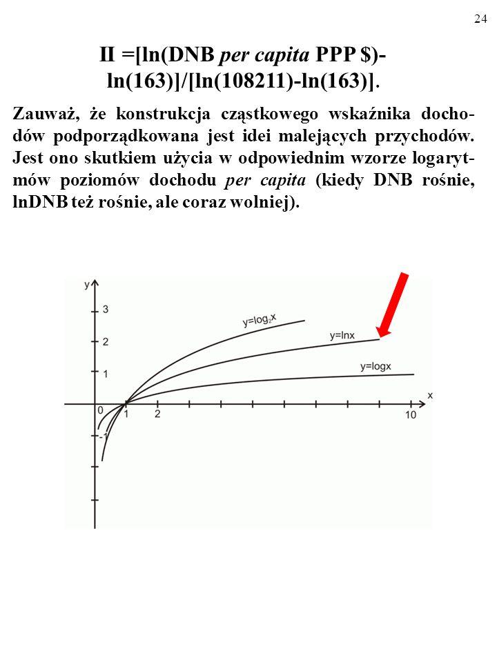 23 Miarą poziomu dochodów jest WSKAŹNIK DOCHO- DÓW (ang. income index, II), obliczany zgodnie ze wzo- rem: II =[ln(DNB per capita PPP $)- ln(163)]/[ln