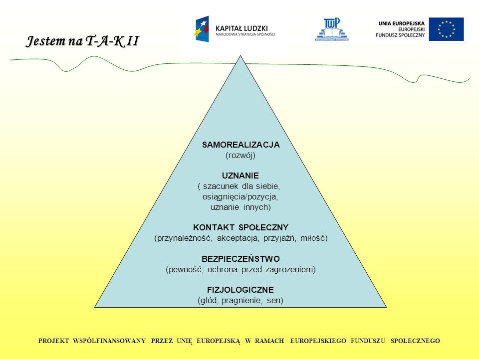 Jestem na T-A-K II PROJEKT WSPÓŁFINANSOWANY PRZEZ UNIĘ EUROPEJSKĄ W RAMACH EUROPEJSKIEGO FUNDUSZU SPOŁECZNEGO SAMOREALIZACJA (rozwój) UZNANIE ( szacun