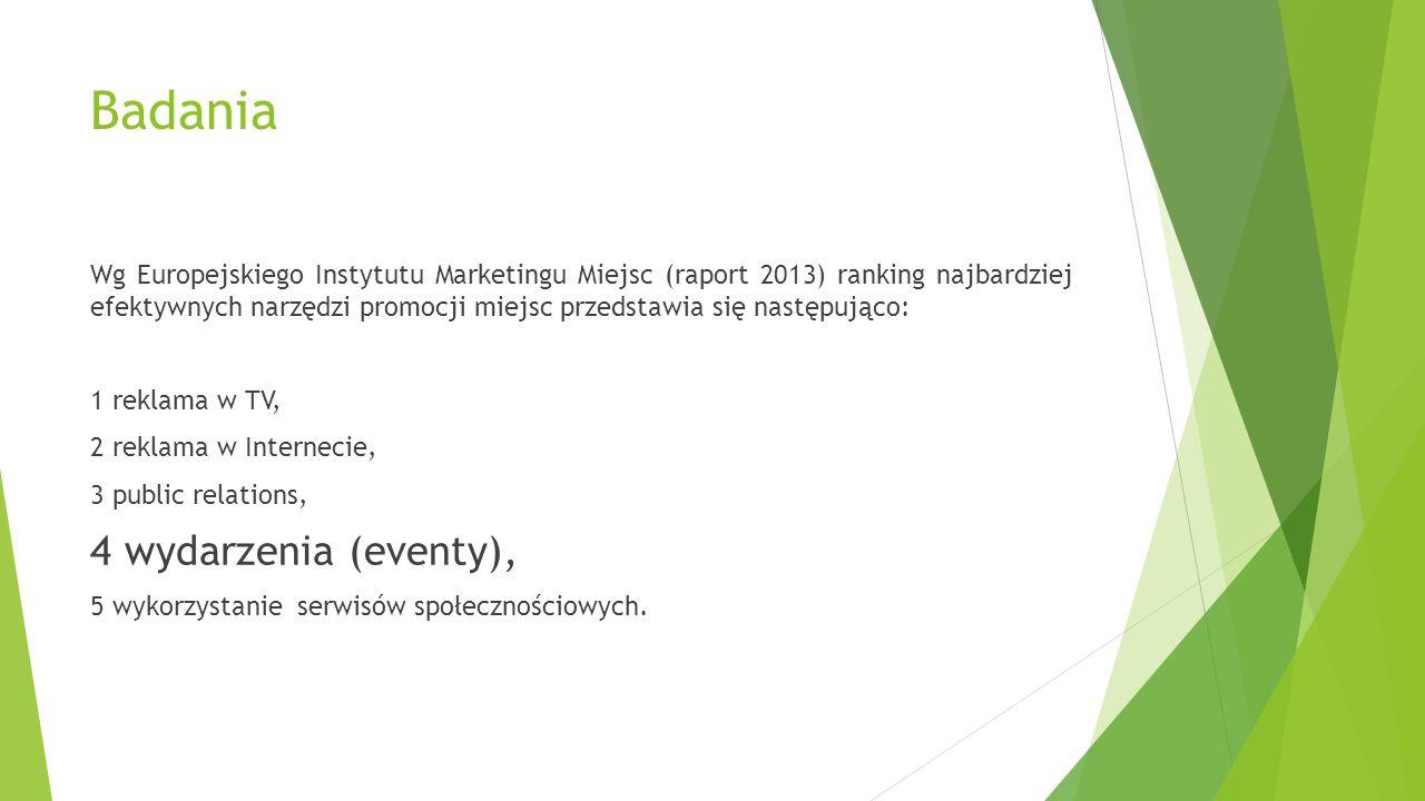 Badania Wg Europejskiego Instytutu Marketingu Miejsc (raport 2013) ranking najbardziej efektywnych narzędzi promocji miejsc przedstawia się następując