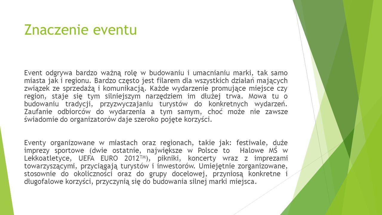Znaczenie eventu Event odgrywa bardzo ważną rolę w budowaniu i umacnianiu marki, tak samo miasta jak i regionu. Bardzo często jest filarem dla wszystk