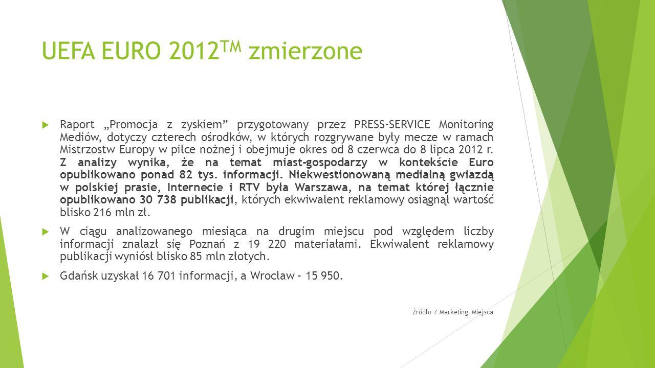 UEFA EURO 2012 TM zmierzone Raport Promocja z zyskiem przygotowany przez PRESS-SERVICE Monitoring Mediów, dotyczy czterech ośrodków, w których rozgryw