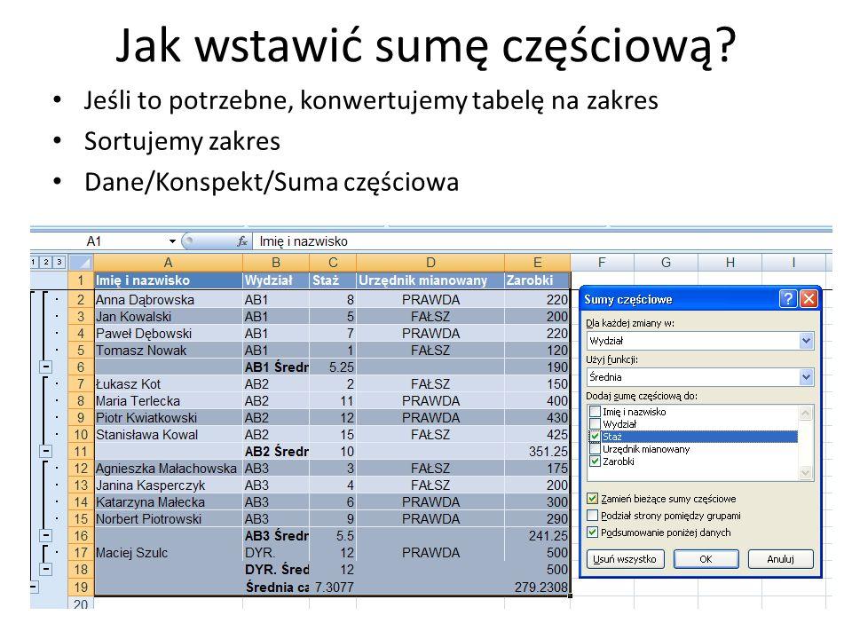 Jak wstawić sumę częściową? Jeśli to potrzebne, konwertujemy tabelę na zakres Sortujemy zakres Dane/Konspekt/Suma częściowa