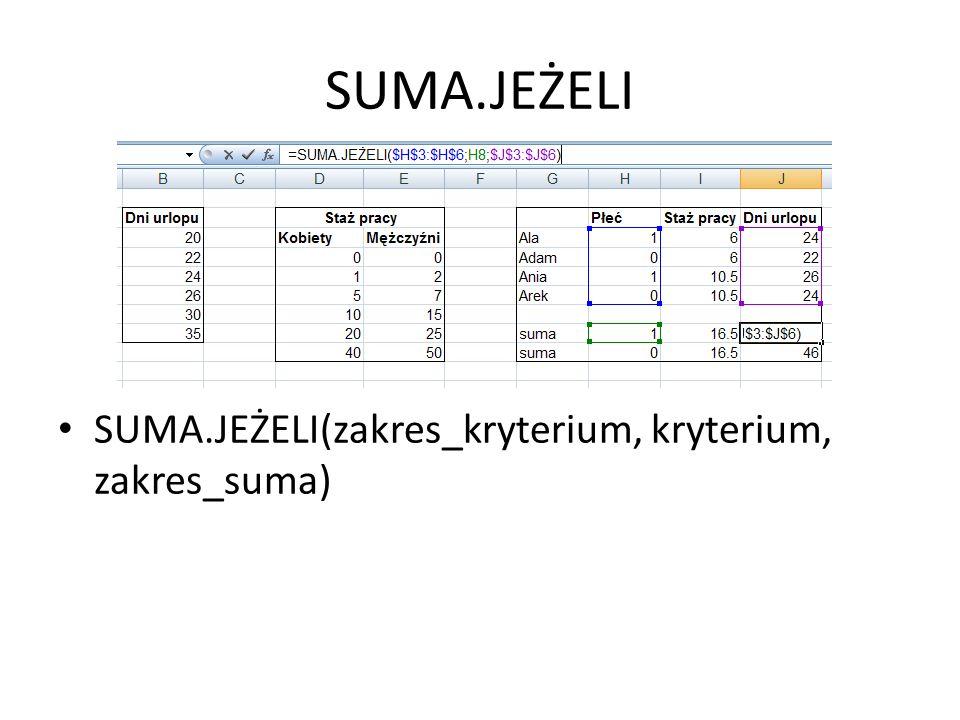 Przypisywanie nazw zakresom komórek ctrl+F3