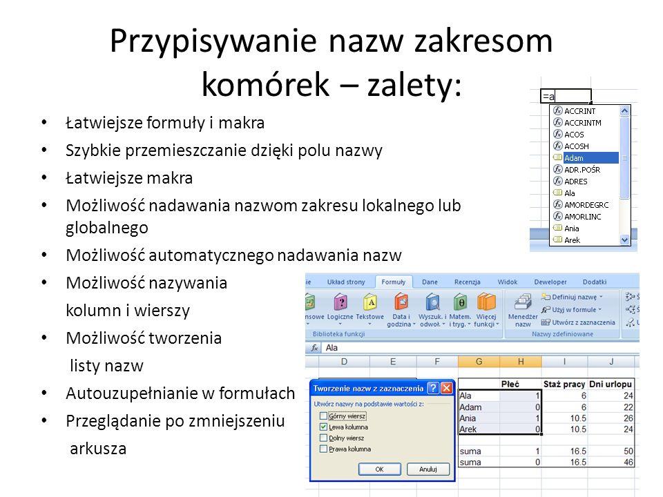 Przypisywanie nazw zakresom komórek Uwaga na wstawianie wierszy lub kolumn: w obrębie i poza nazwanym zakresem Uwaga na usuwanie wierszy lub kolumn Uwaga na nazwy globalne podczas kopiowania arkuszy => zostaną przekonwertowane na nazwy lokalne Uwaga na nazwy obecne mimo usunięcia arkusza => będą miały błędne odwołania Jak utworzyć formułę (stałą) bez odwołań do komórek: