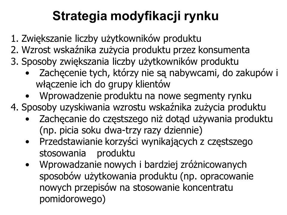 Strategia modyfikacji rynku 1.Zwiększanie liczby użytkowników produktu 2.Wzrost wskaźnika zużycia produktu przez konsumenta 3.Sposoby zwiększania licz