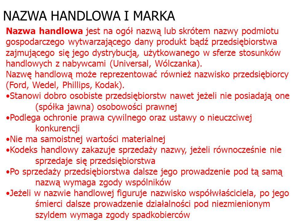 NAZWA HANDLOWA I MARKA Nazwa handlowa jest na ogół nazwą lub skrótem nazwy podmiotu gospodarczego wytwarzającego dany produkt bądź przedsiębiorstwa za