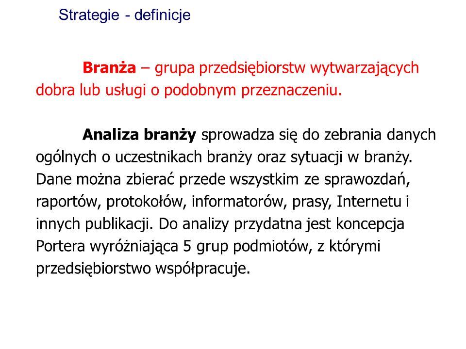 Strategie - definicje Branża – grupa przedsiębiorstw wytwarzających dobra lub usługi o podobnym przeznaczeniu. Analiza branży sprowadza się do zebrani