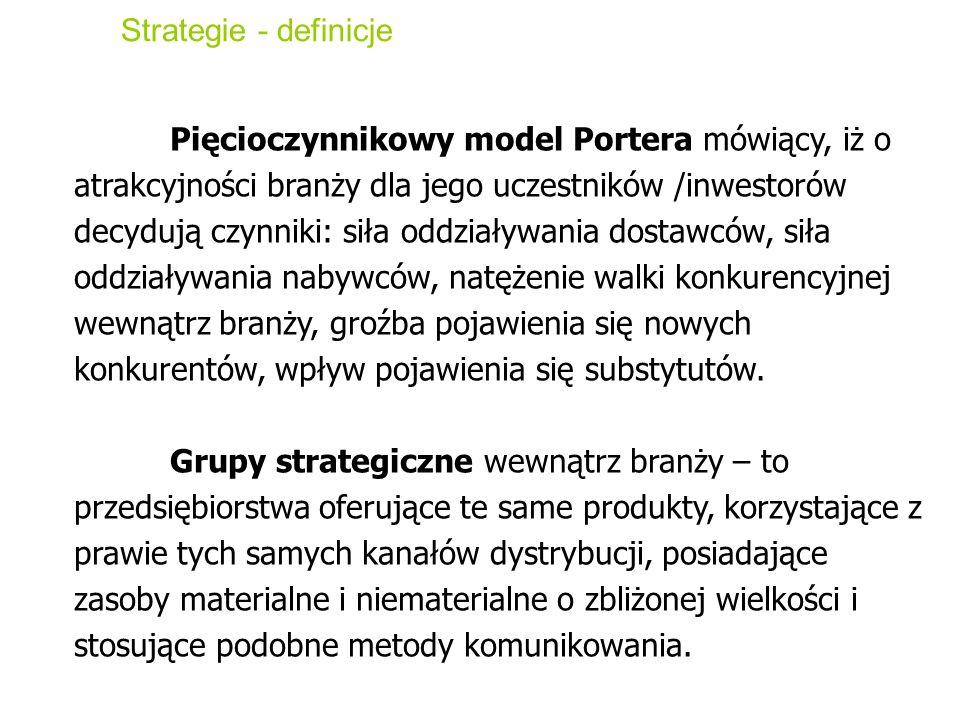 Strategie - definicje Pięcioczynnikowy model Portera mówiący, iż o atrakcyjności branży dla jego uczestników /inwestorów decydują czynniki: siła oddzi