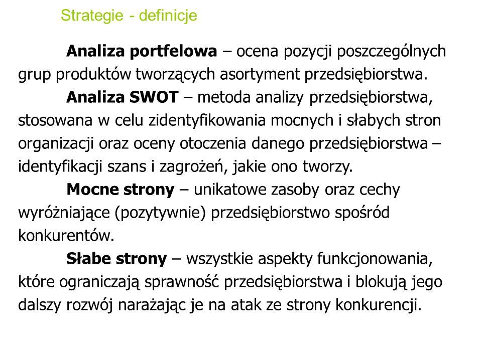Strategie - definicje Analiza portfelowa – ocena pozycji poszczególnych grup produktów tworzących asortyment przedsiębiorstwa. Analiza SWOT – metoda a