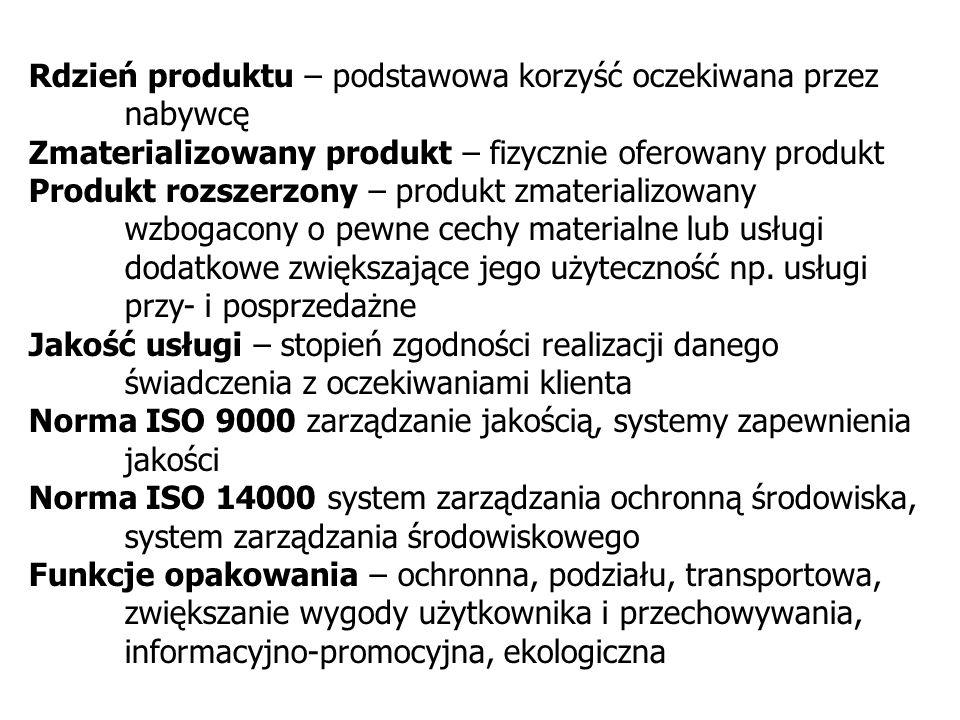 Rdzień produktu – podstawowa korzyść oczekiwana przez nabywcę Zmaterializowany produkt – fizycznie oferowany produkt Produkt rozszerzony – produkt zma
