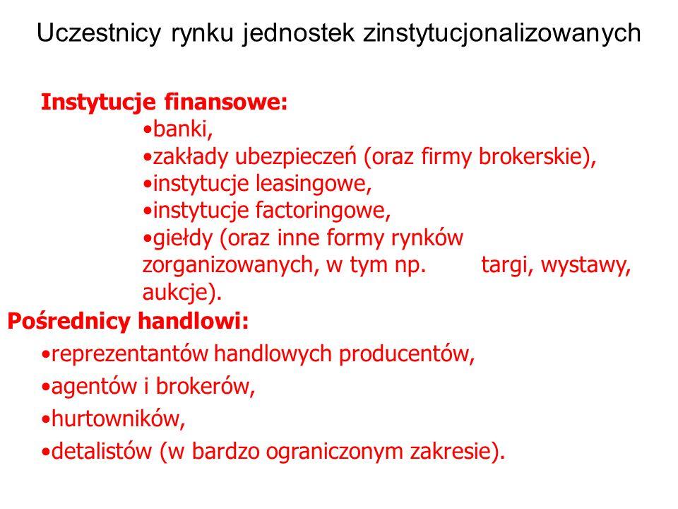 Uczestnicy rynku jednostek zinstytucjonalizowanych Instytucje finansowe: banki, zakłady ubezpieczeń (oraz firmy brokerskie), instytucje leasingowe, in