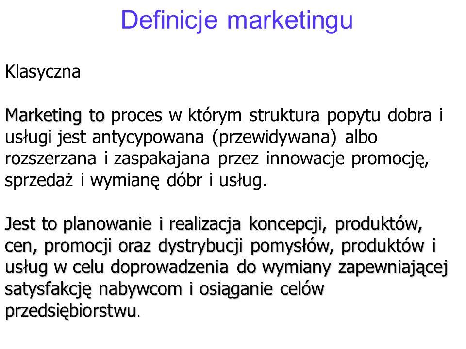 Definicje marketingu Klasyczna Marketing to Marketing to proces w którym struktura popytu dobra i usługi jest antycypowana (przewidywana) albo rozszer