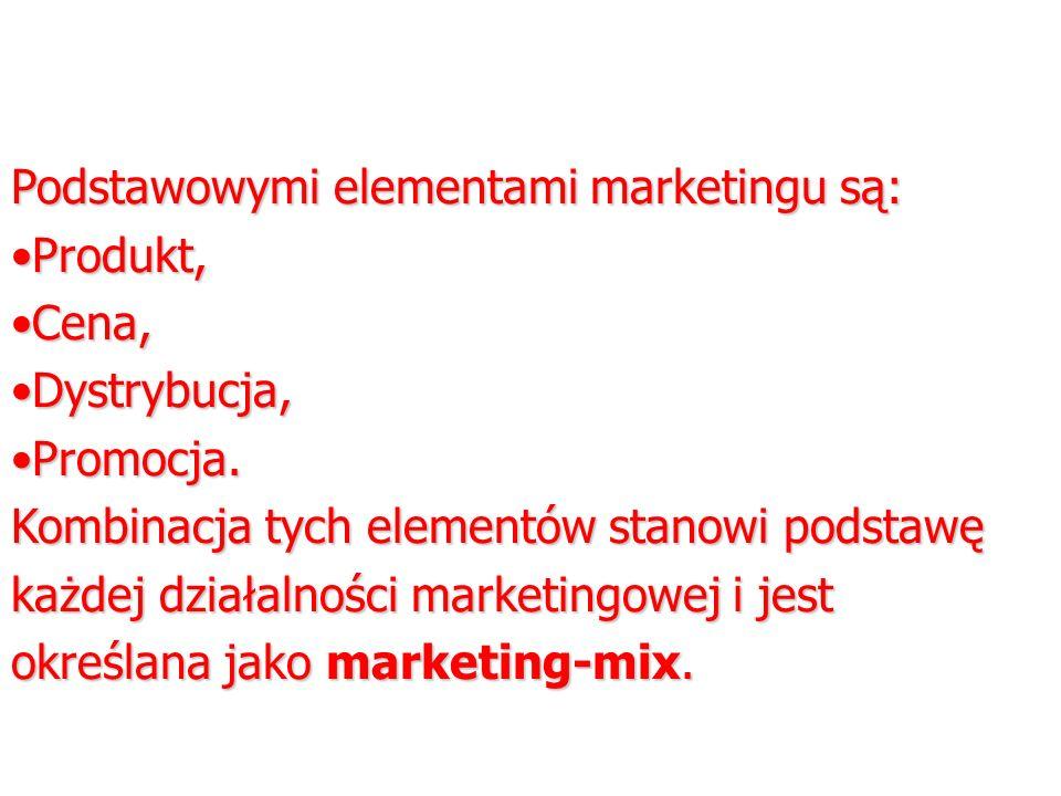 Podstawowymi elementami marketingu są: Produkt,Produkt, Cena,Cena, Dystrybucja,Dystrybucja, Promocja.Promocja. Kombinacja tych elementów stanowi podst
