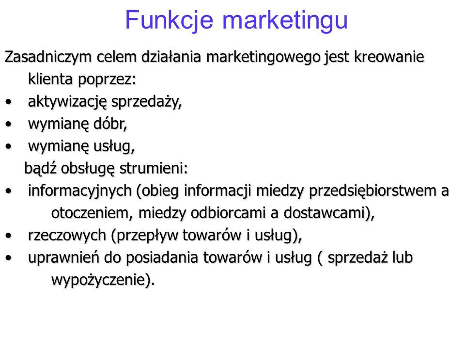 Funkcje marketingu Zasadniczym celem działania marketingowego jest kreowanie klienta poprzez: aktywizację sprzedaży,aktywizację sprzedaży, wymianę dób