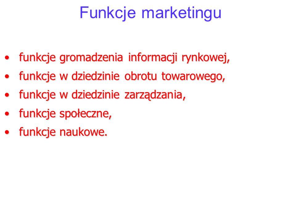Funkcje marketingu funkcje gromadzenia informacji rynkowej,funkcje gromadzenia informacji rynkowej, funkcje w dziedzinie obrotu towarowego,funkcje w d