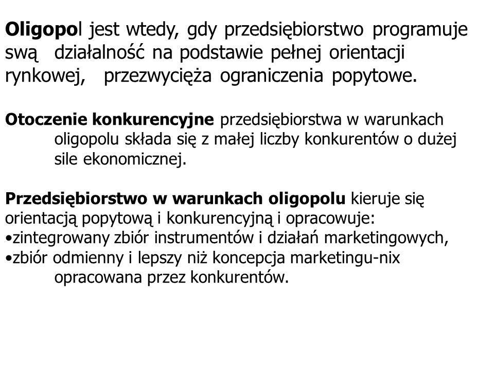Oligopol jest wtedy, gdy przedsiębiorstwo programuje swą działalność na podstawie pełnej orientacji rynkowej, przezwycięża ograniczenia popytowe. Otoc