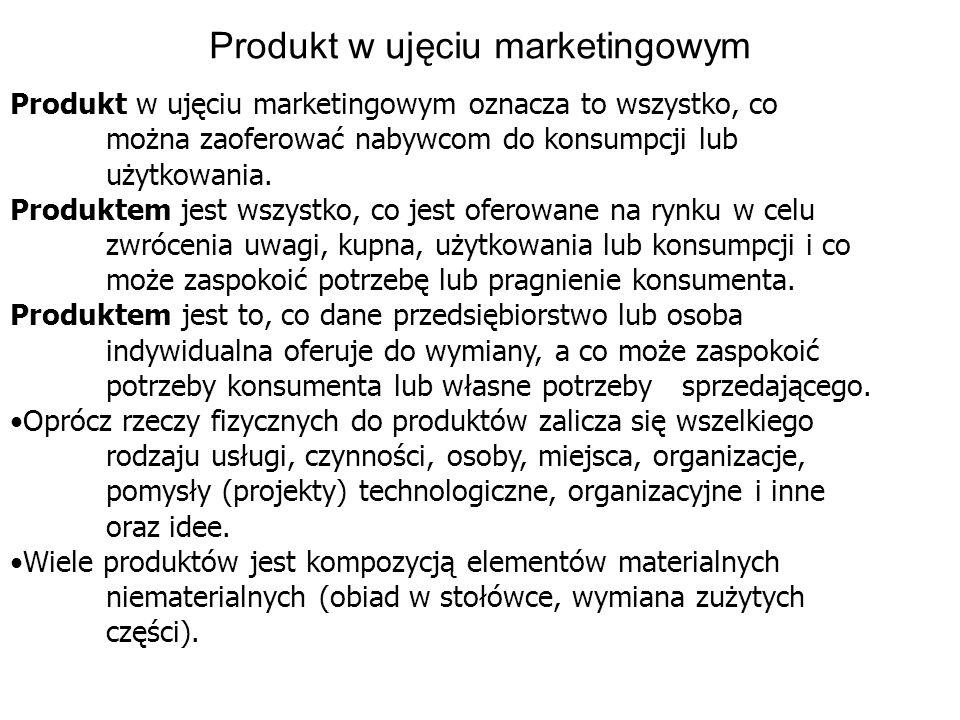 Produkt w ujęciu marketingowym Produkt w ujęciu marketingowym oznacza to wszystko, co można zaoferować nabywcom do konsumpcji lub użytkowania. Produkt