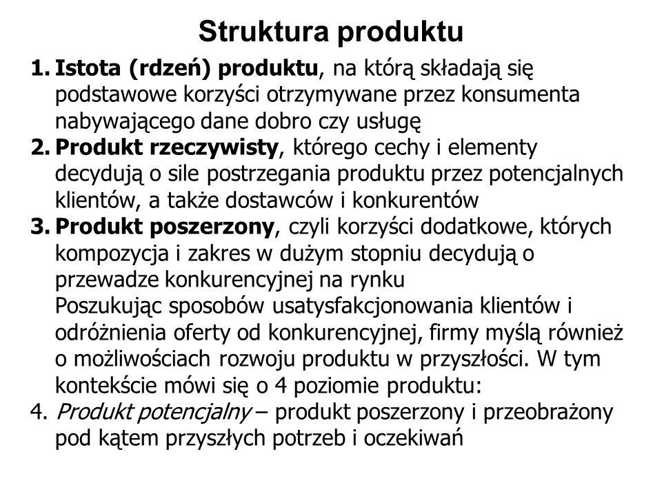 Struktura produktu 1.Istota (rdzeń) produktu, na którą składają się podstawowe korzyści otrzymywane przez konsumenta nabywającego dane dobro czy usług