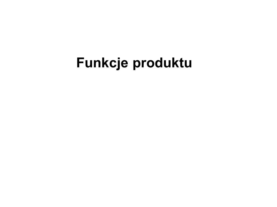 Funkcje produktu
