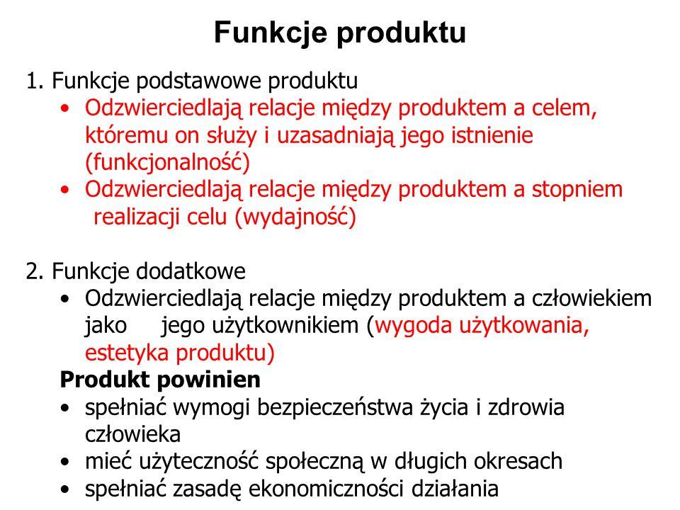 1. Funkcje podstawowe produktu Odzwierciedlają relacje między produktem a celem, któremu on służy i uzasadniają jego istnienie (funkcjonalność) Odzwie