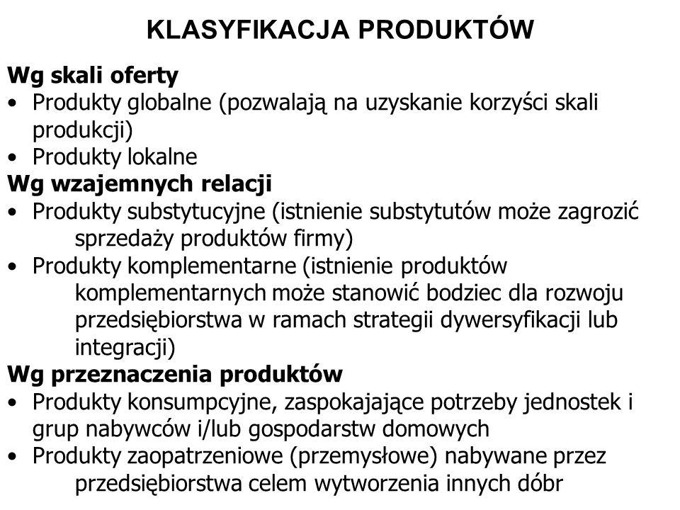 KLASYFIKACJA PRODUKTÓW Wg skali oferty Produkty globalne (pozwalają na uzyskanie korzyści skali produkcji) Produkty lokalne Wg wzajemnych relacji Prod