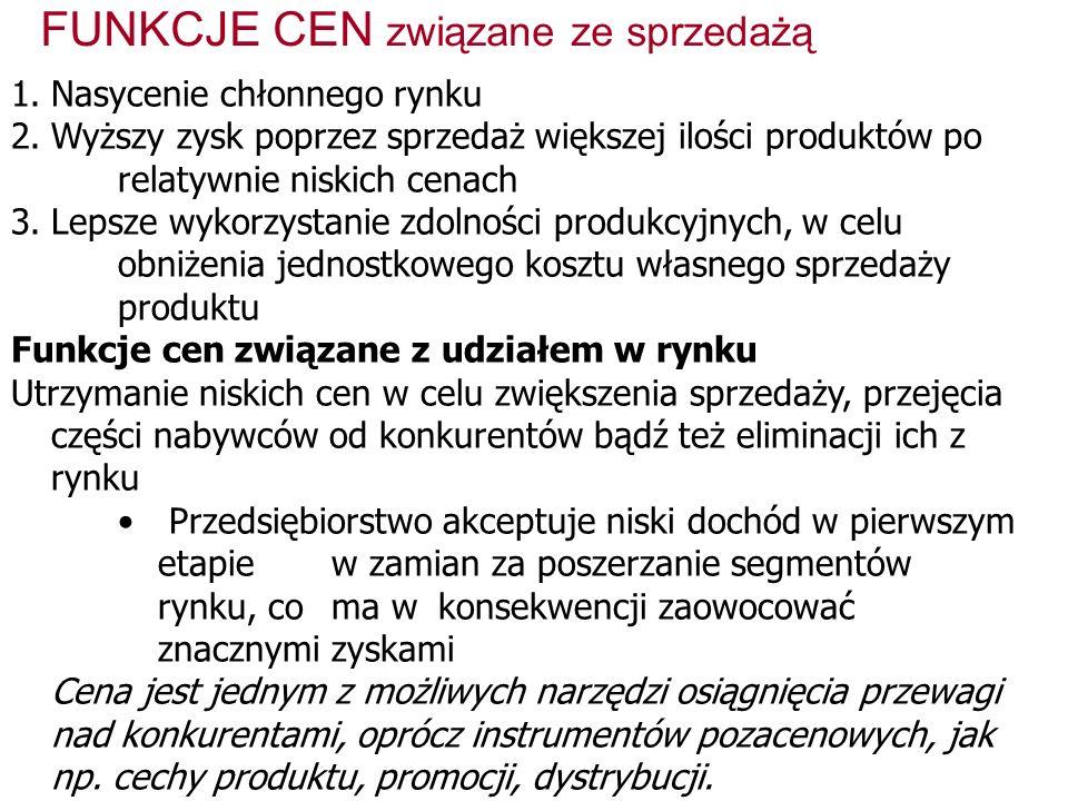FUNKCJE CEN związane ze sprzedażą 1.Nasycenie chłonnego rynku 2.Wyższy zysk poprzez sprzedaż większej ilości produktów po relatywnie niskich cenach 3.