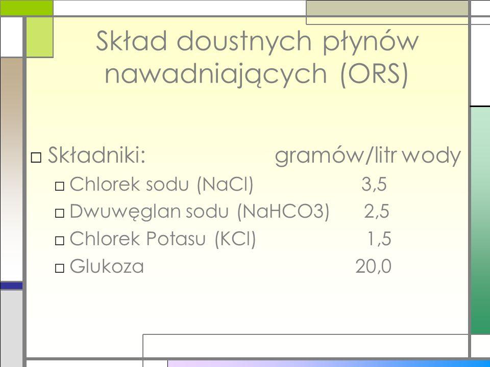 Skład doustnych płynów nawadniających (ORS) Składniki:gramów/litr wody Chlorek sodu (NaCl) 3,5 Dwuwęglan sodu (NaHCO3) 2,5 Chlorek Potasu (KCl) 1,5 Gl