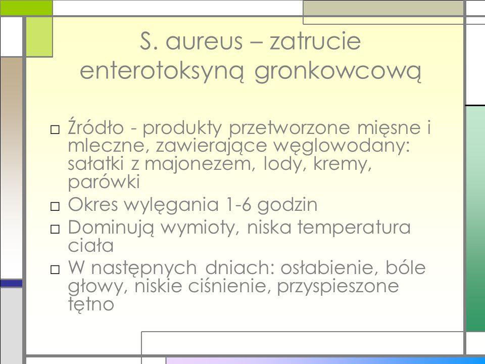 S. aureus – zatrucie enterotoksyną gronkowcową Źródło - produkty przetworzone mięsne i mleczne, zawierające węglowodany: sałatki z majonezem, lody, kr