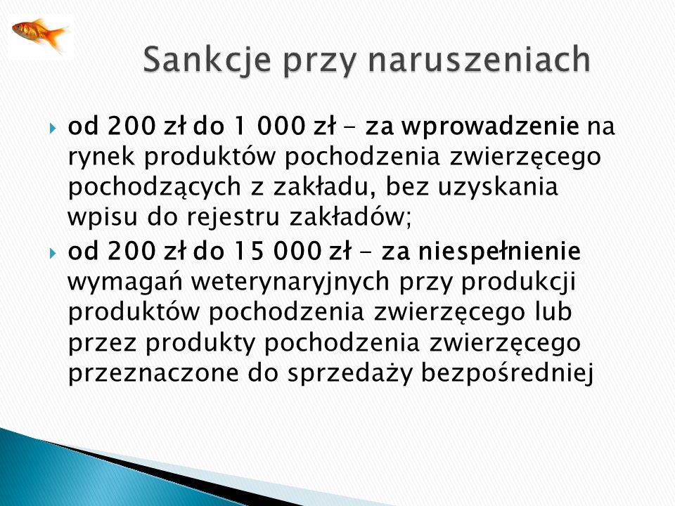 od 200 zł do 1 000 zł - za wprowadzenie na rynek produktów pochodzenia zwierzęcego pochodzących z zakładu, bez uzyskania wpisu do rejestru zakładów; o