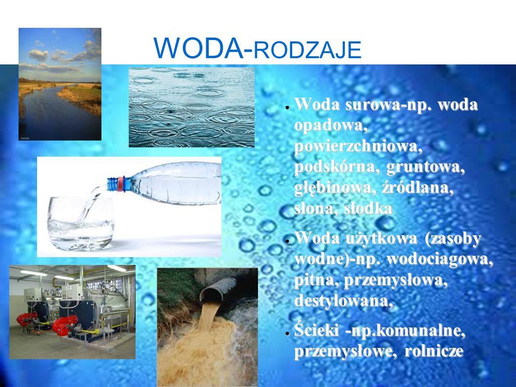 WODA- RODZAJE Woda surowa-np. woda opadowa, powierzchniowa, podskórna, gruntowa, głębinowa, źródlana, słona, słodka Woda surowa-np. woda opadowa, powi