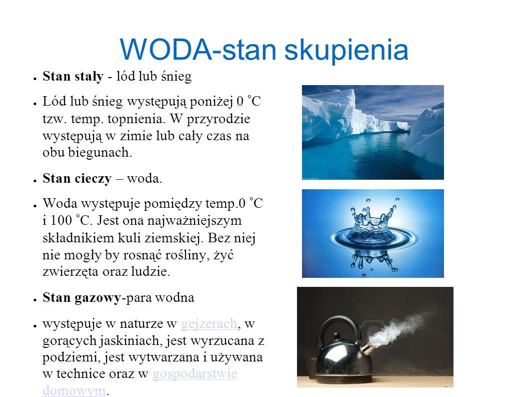WODA-stan skupienia Stan stały - lód lub śnieg Lód lub śnieg występują poniżej 0 °C tzw.