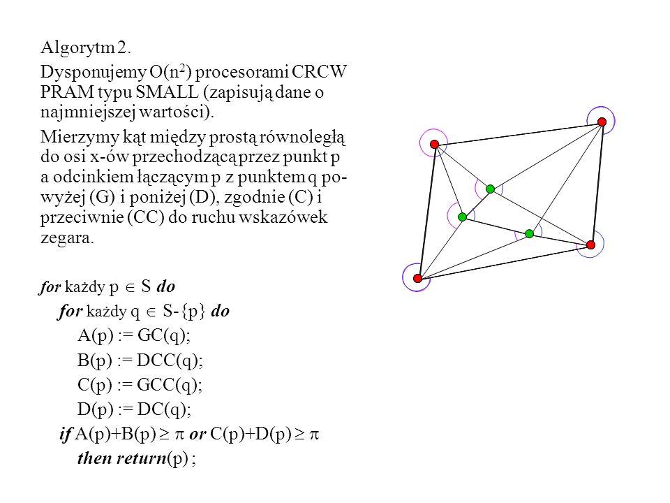 Algorytm 2. Dysponujemy O(n 2 ) procesorami CRCW PRAM typu SMALL (zapisują dane o najmniejszej wartości). Mierzymy kąt między prostą równoległą do osi