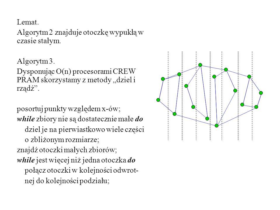 Lemat. Algorytm 2 znajduje otoczkę wypukłą w czasie stałym. Algorytm 3. Dysponując O(n) procesorami CREW PRAM skorzystamy z metody dziel i rządź. poso