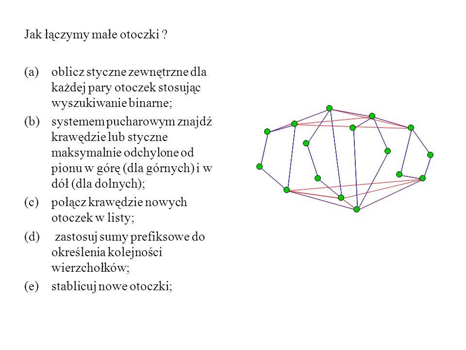Jak łączymy małe otoczki ? (a)oblicz styczne zewnętrzne dla każdej pary otoczek stosując wyszukiwanie binarne; (b)systemem pucharowym znajdź krawędzie