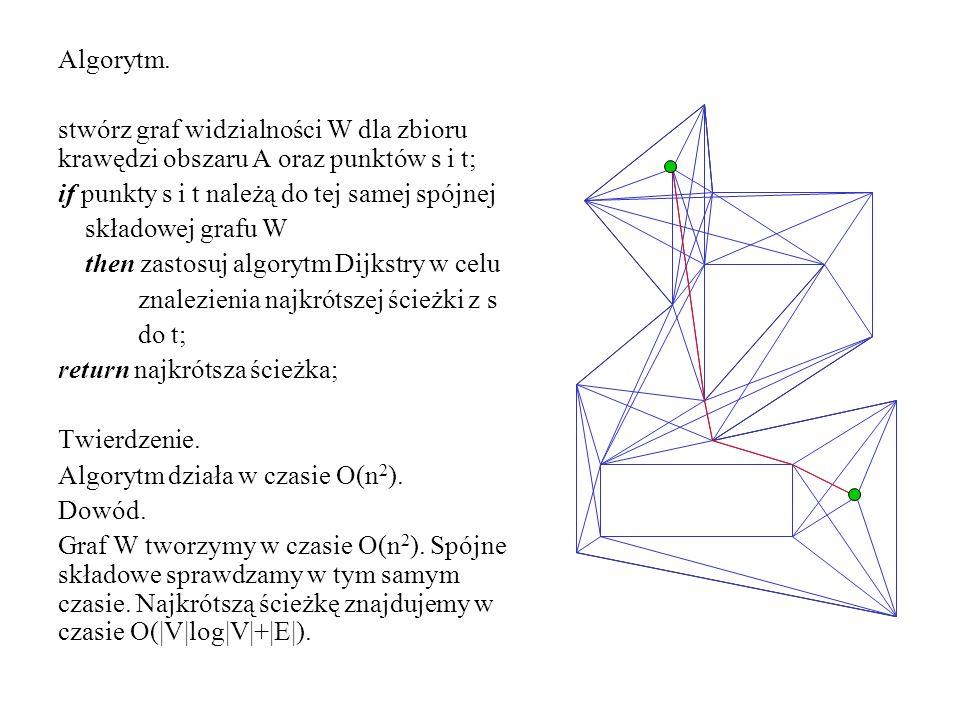 Algorytm. stwórz graf widzialności W dla zbioru krawędzi obszaru A oraz punktów s i t; if punkty s i t należą do tej samej spójnej składowej grafu W t